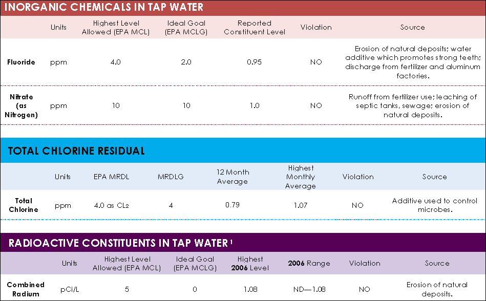 Kinetico Water Softener Filters Trenton's best water softeners, iron filters and water ...