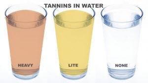 Remove tannins with a tannin filter. A chart for different tannin levels in water.